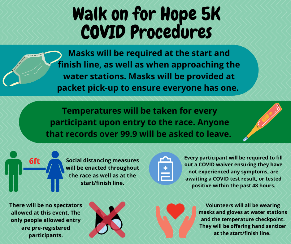 Walk on for Hope 5K COVID Procedures